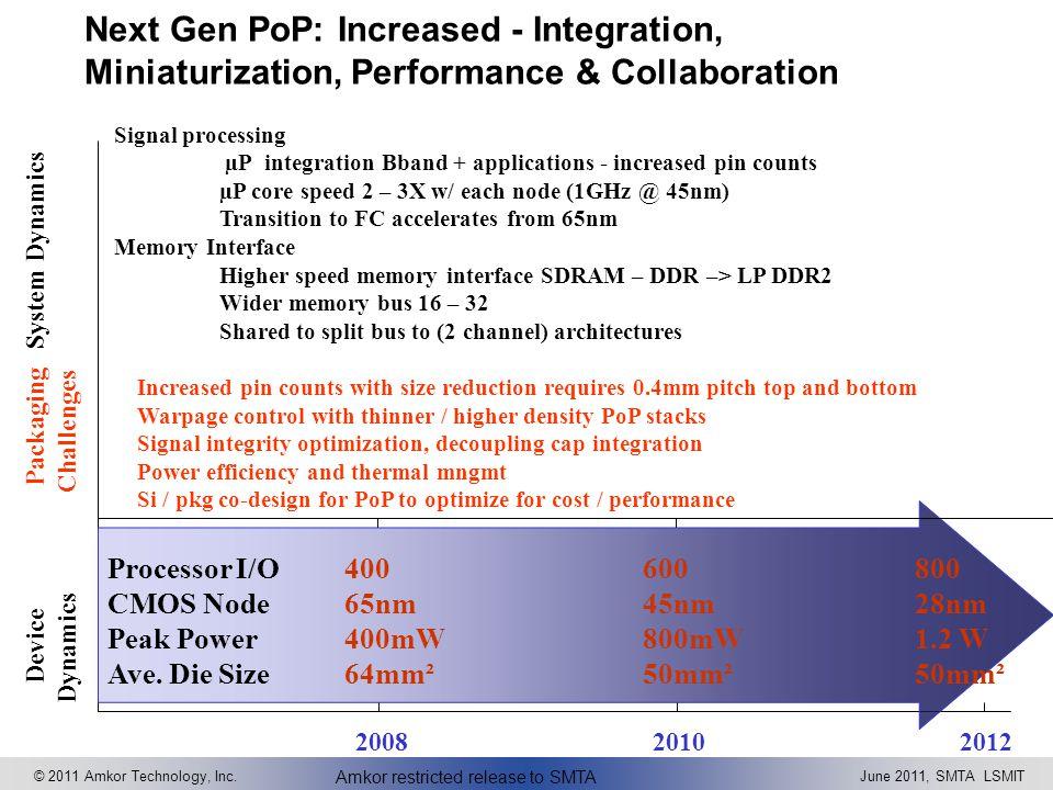 Next Gen PoP: Increased - Integration, Miniaturization, Performance & Collaboration