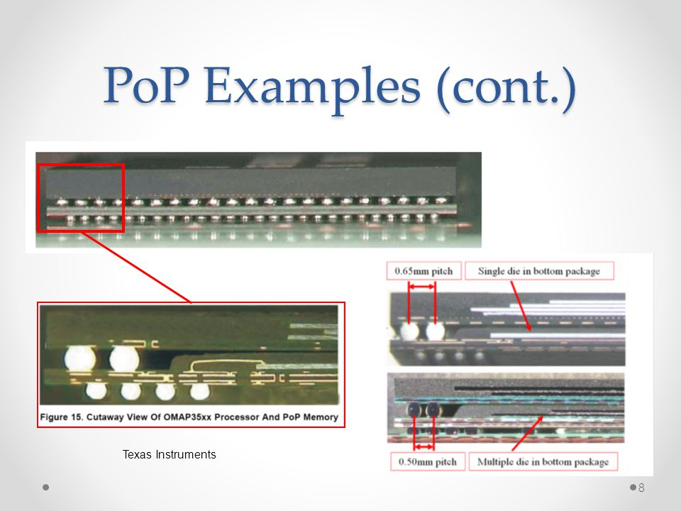 PoP Examples (cont.) Texas Instruments