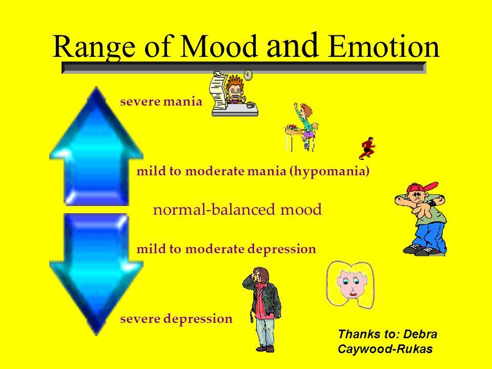 Range of Mood and Emotion