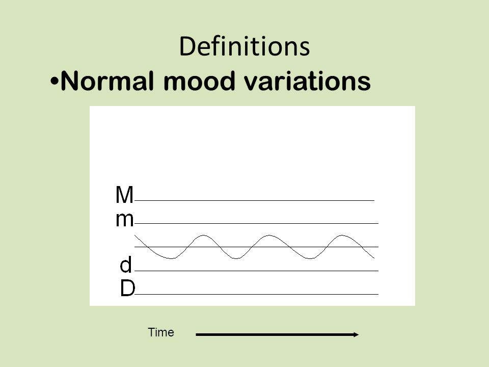 Definitions Normal mood variations Time