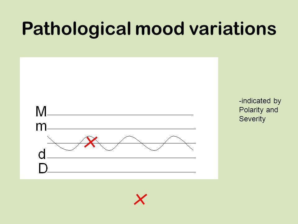 Pathological mood variations