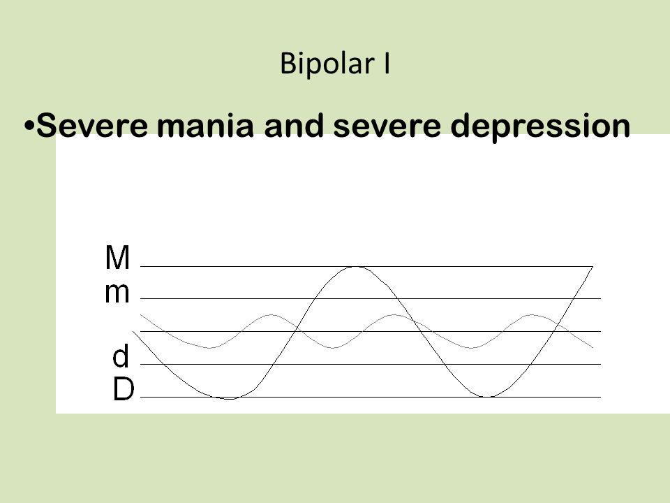 Bipolar I Severe mania and severe depression