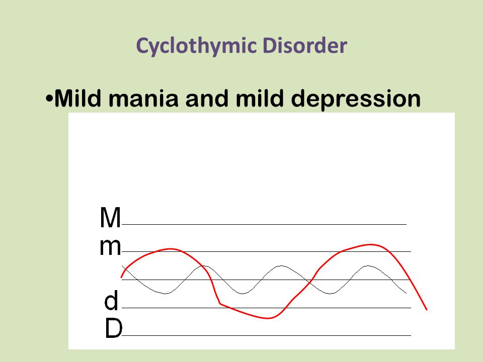 Cyclothymic Disorder Mild mania and mild depression