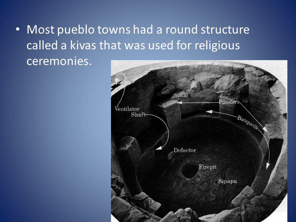 Most pueblo towns had a round structure called a kivas that was used for religious ceremonies.