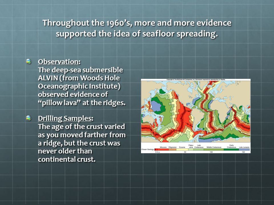 Throughout the 1960's, more and more evidence supported the idea of seafloor spreading.