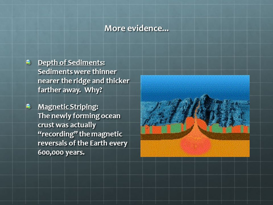 More evidence... Depth of Sediments: Sediments were thinner nearer the ridge and thicker farther away. Why