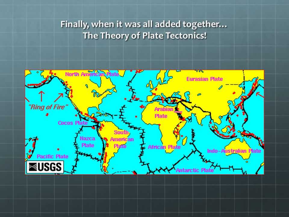 Finally, when it was all added together… The Theory of Plate Tectonics!