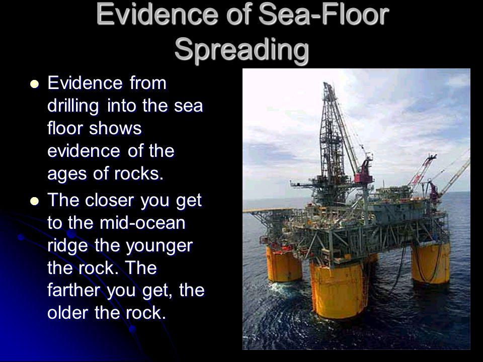 Evidence of Sea-Floor Spreading