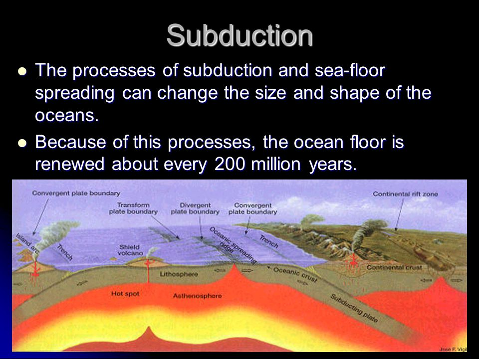 Subduction The processes of subduction and sea-floor spreading can change the size and shape of the oceans.