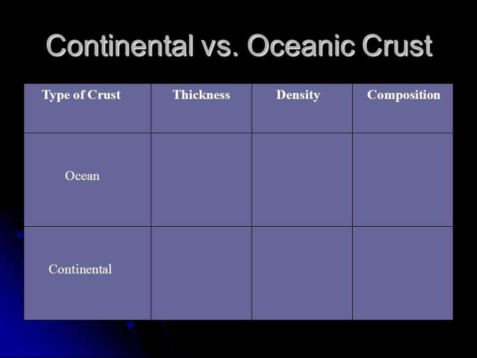 Continental vs. Oceanic Crust