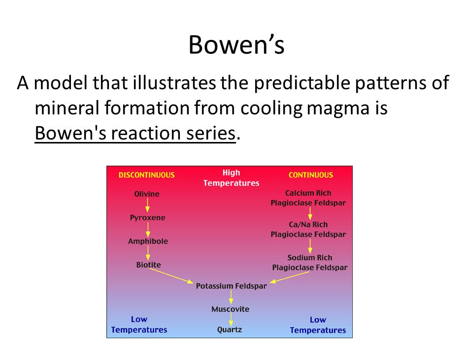 Bowen's A model that illustrates the predictable patterns of mineral formation from cooling magma is Bowen s reaction series.