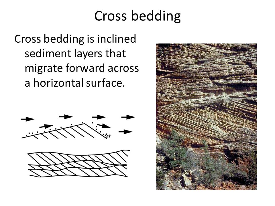 Cross bedding Cross bedding is inclined sediment layers that migrate forward across a horizontal surface.