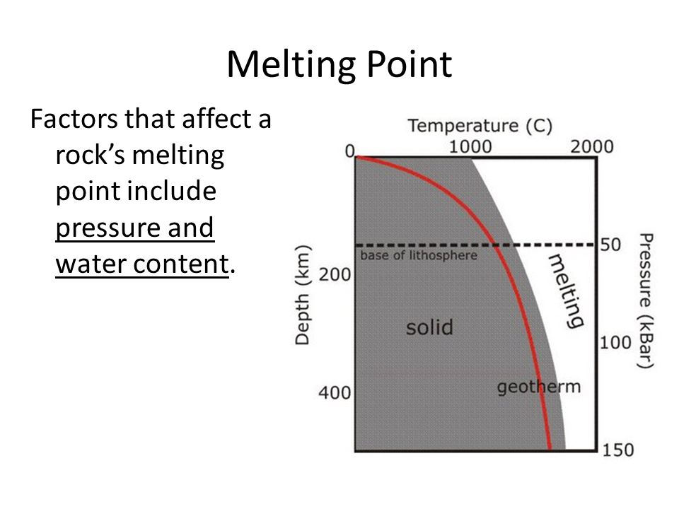 Melting Point Factors that affect a rock's melting point include pressure and water content.