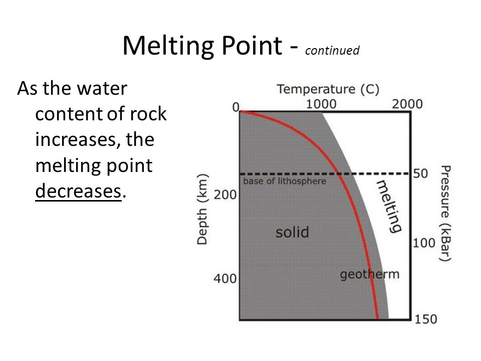 Melting Point - continued