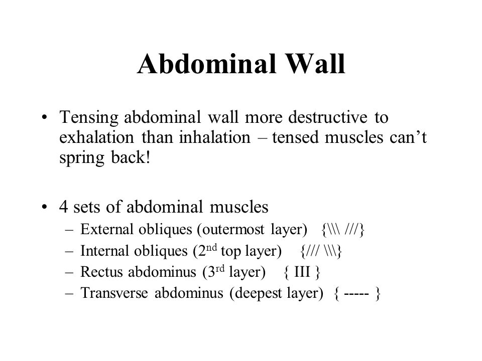 Abdominal Wall Tensing abdominal wall more destructive to exhalation than inhalation – tensed muscles can't spring back!