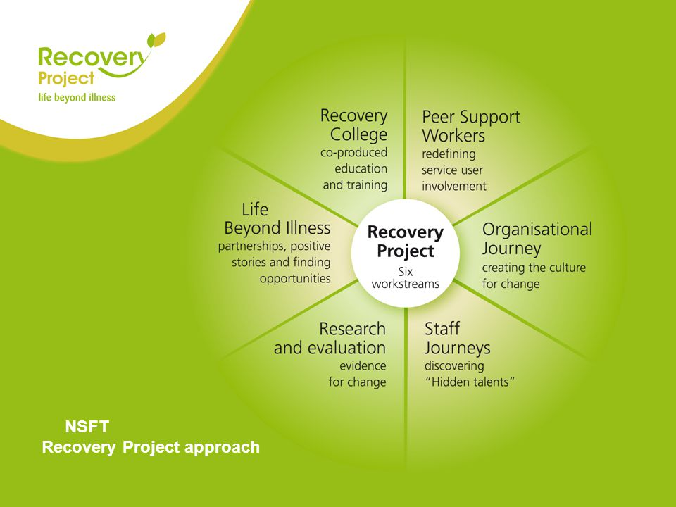 NSFT Recovery Project approach