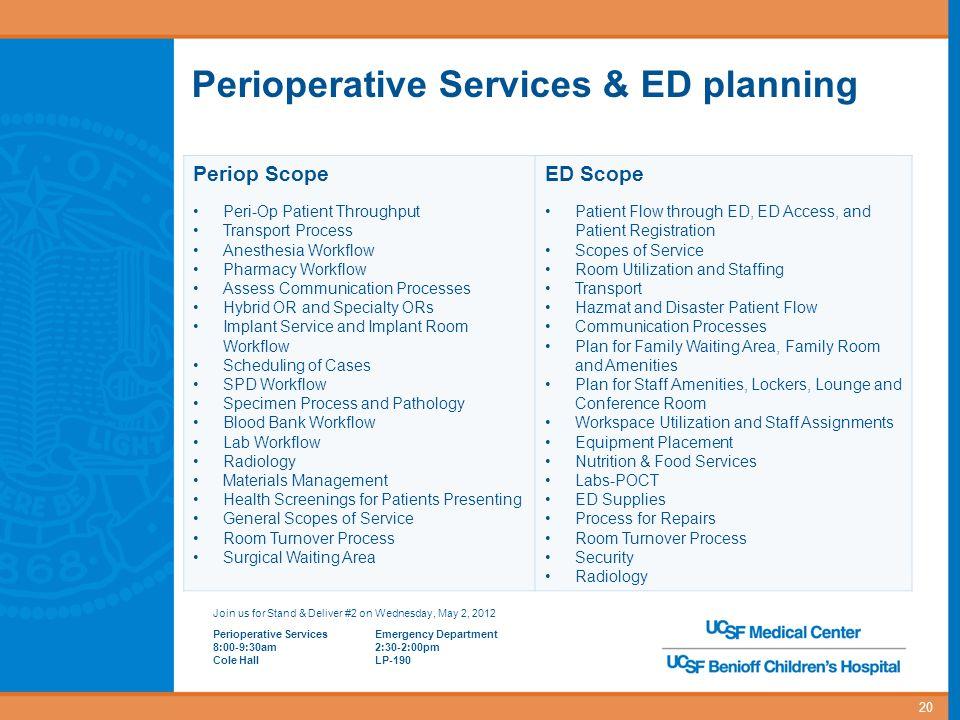 Perioperative Services & ED planning