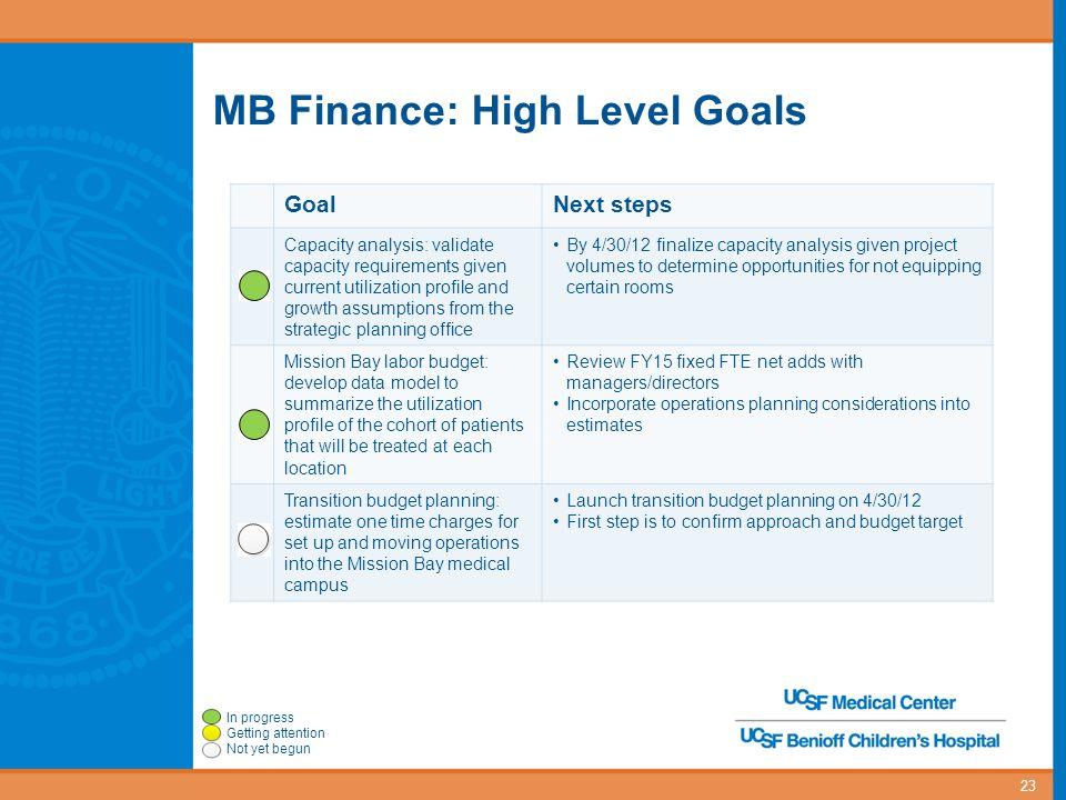 MB Finance: High Level Goals