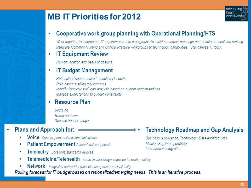 MB IT Priorities for 2012 Cooperative work group planning with Operational Planning/HTS.