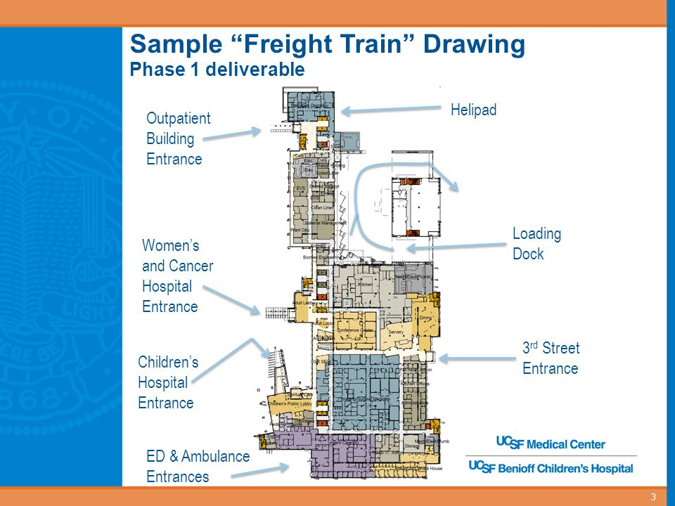 Sample Freight Train Drawing
