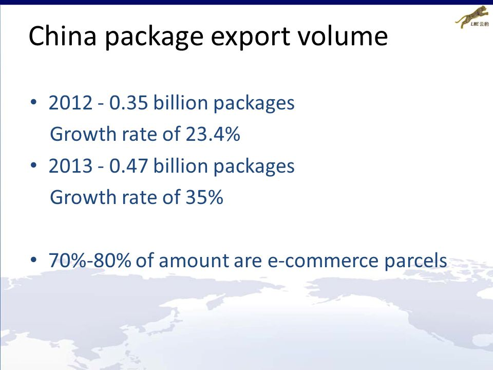 China package export volume