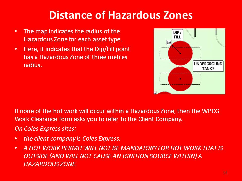 Distance of Hazardous Zones
