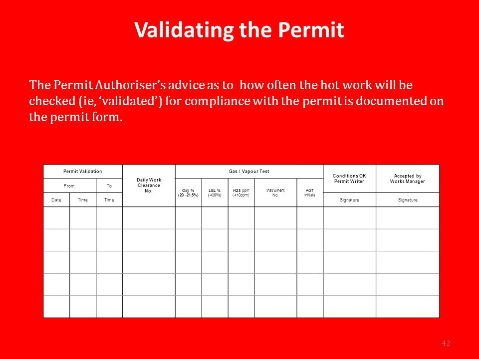 Validating the Permit
