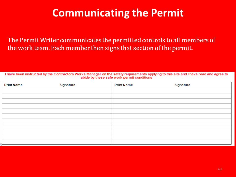 Communicating the Permit