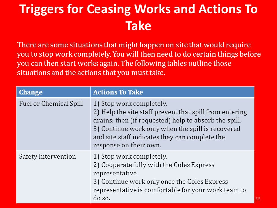 Triggers for Ceasing Works and Actions To Take