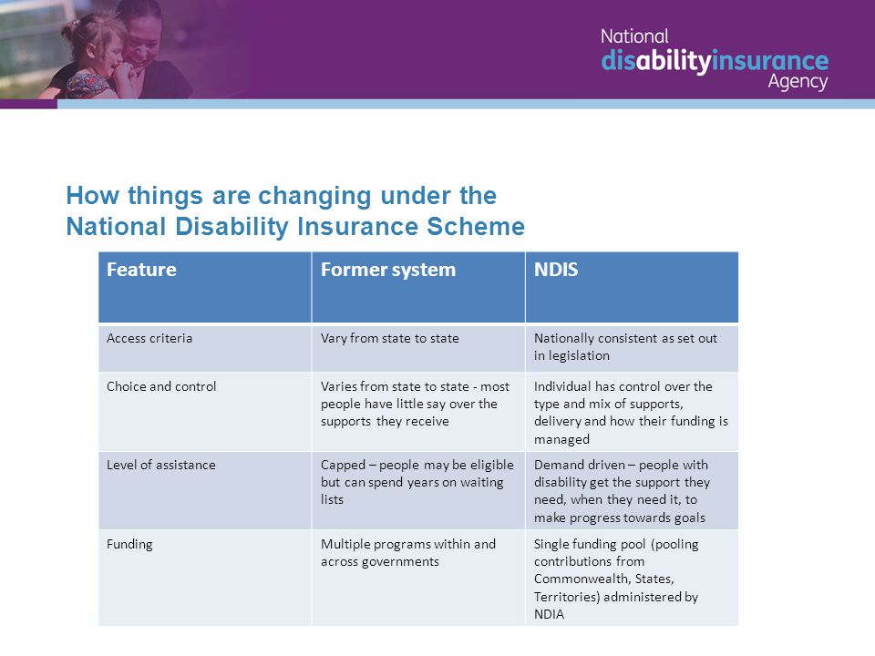 How things are changing under the National Disability Insurance Scheme