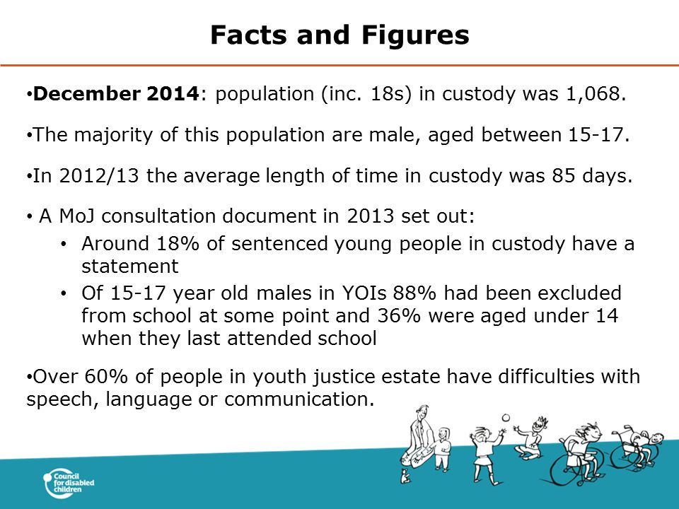 Facts and Figures December 2014: population (inc. 18s) in custody was 1,068. The majority of this population are male, aged between 15-17.