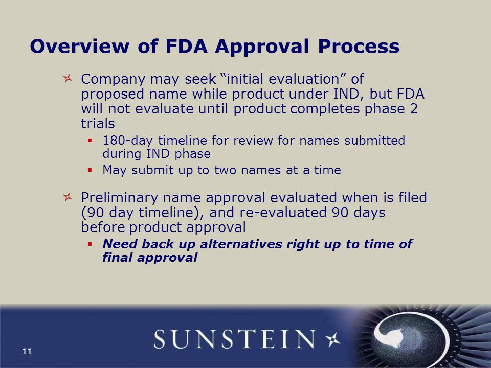 Overview of FDA Approval Process