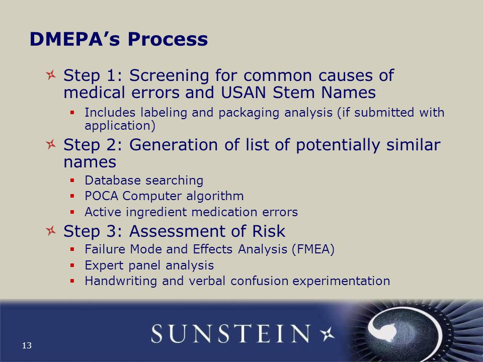 DMEPA's Process Step 1: Screening for common causes of medical errors and USAN Stem Names.