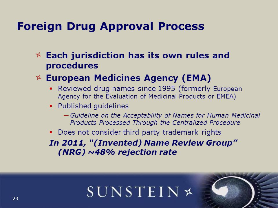 Foreign Drug Approval Process