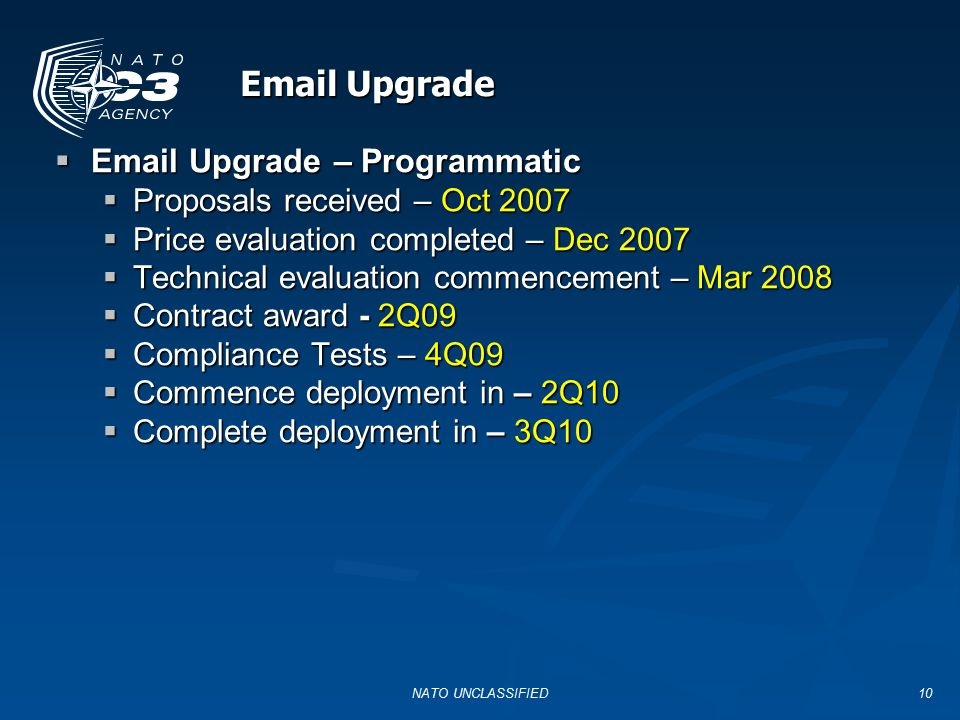 Email Upgrade Email Upgrade – Programmatic
