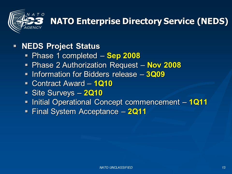 NATO Enterprise Directory Service (NEDS)
