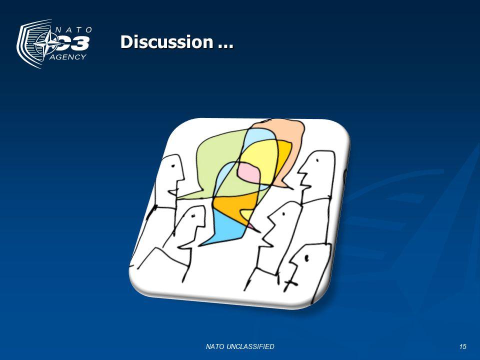 Discussion ... NATO UNCLASSIFIED