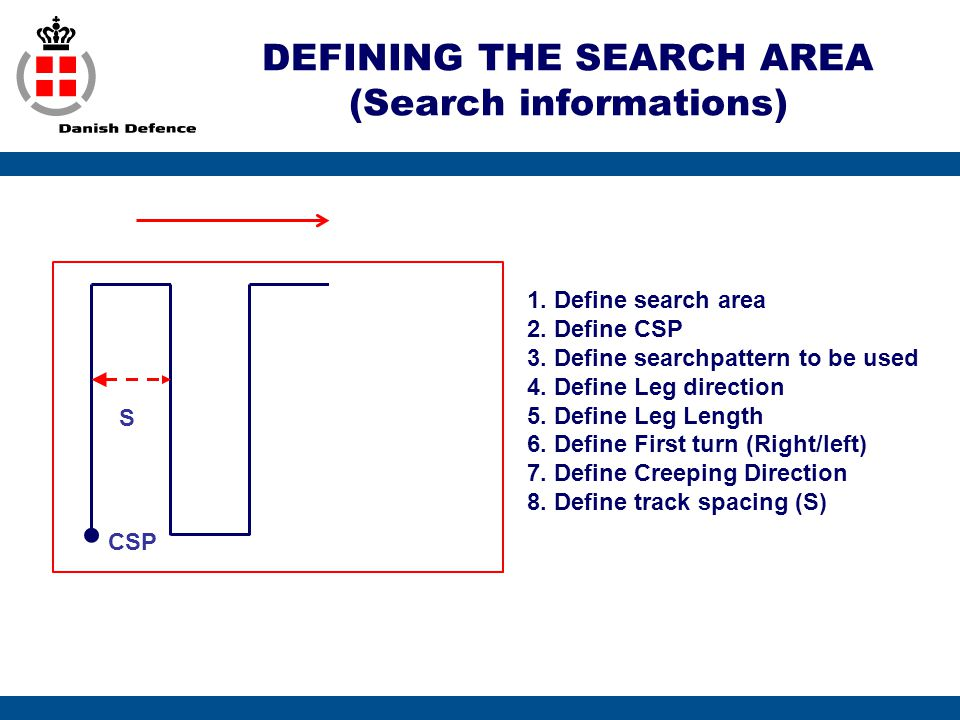 DEFINING THE SEARCH AREA (Search informations)