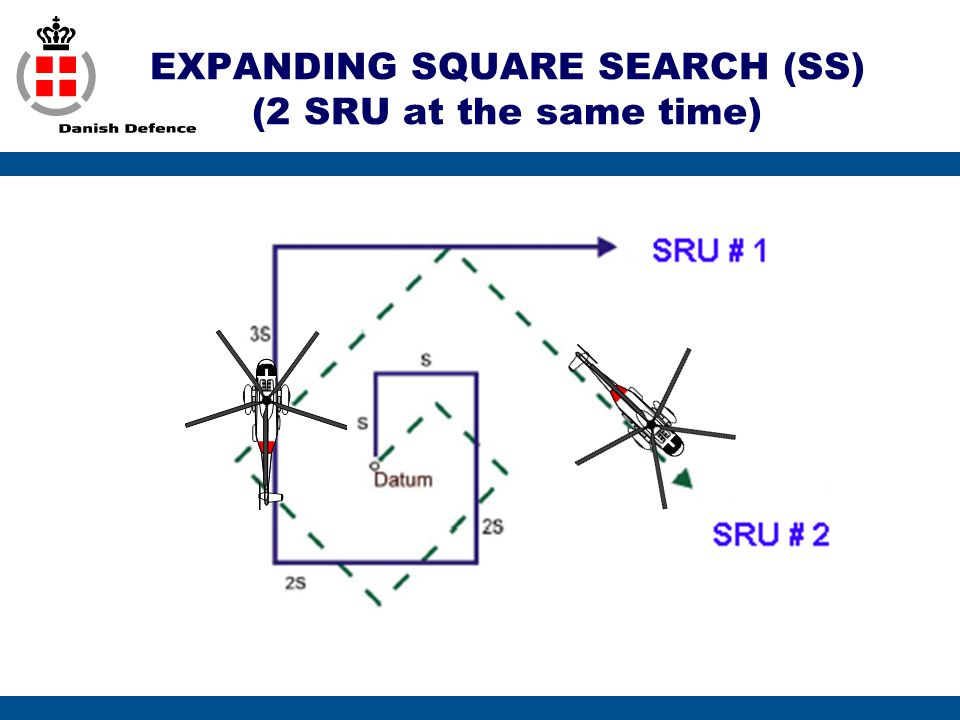 EXPANDING SQUARE SEARCH (SS) (2 SRU at the same time)