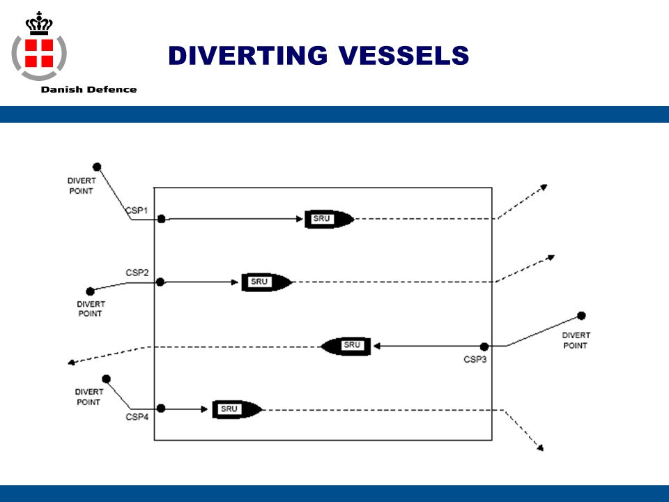 DIVERTING VESSELS