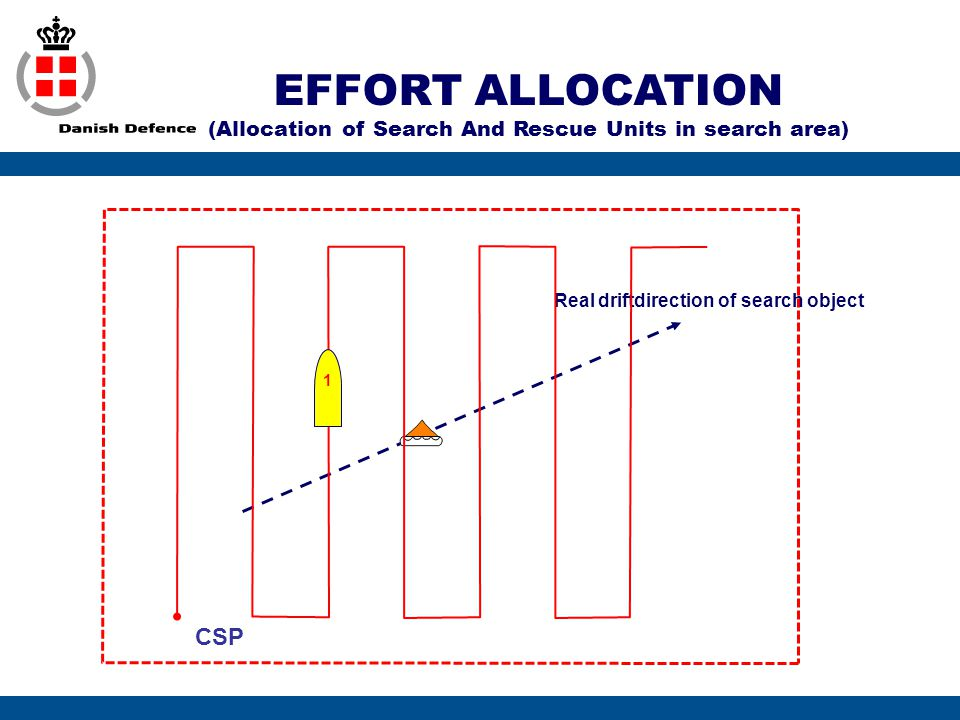 (Allocation of Search And Rescue Units in search area)