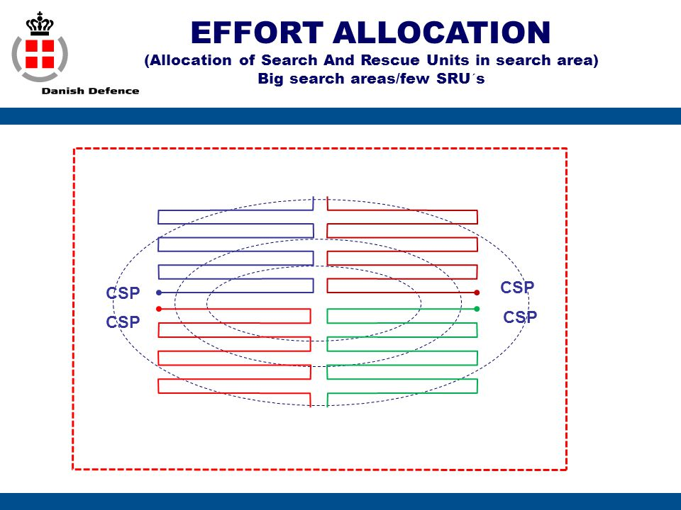 EFFORT ALLOCATION CSP CSP CSP CSP