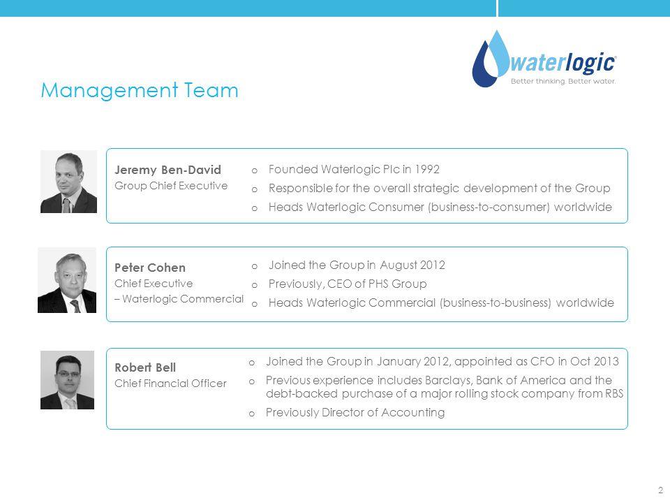 Management Team Jeremy Ben-David Peter Cohen Robert Bell