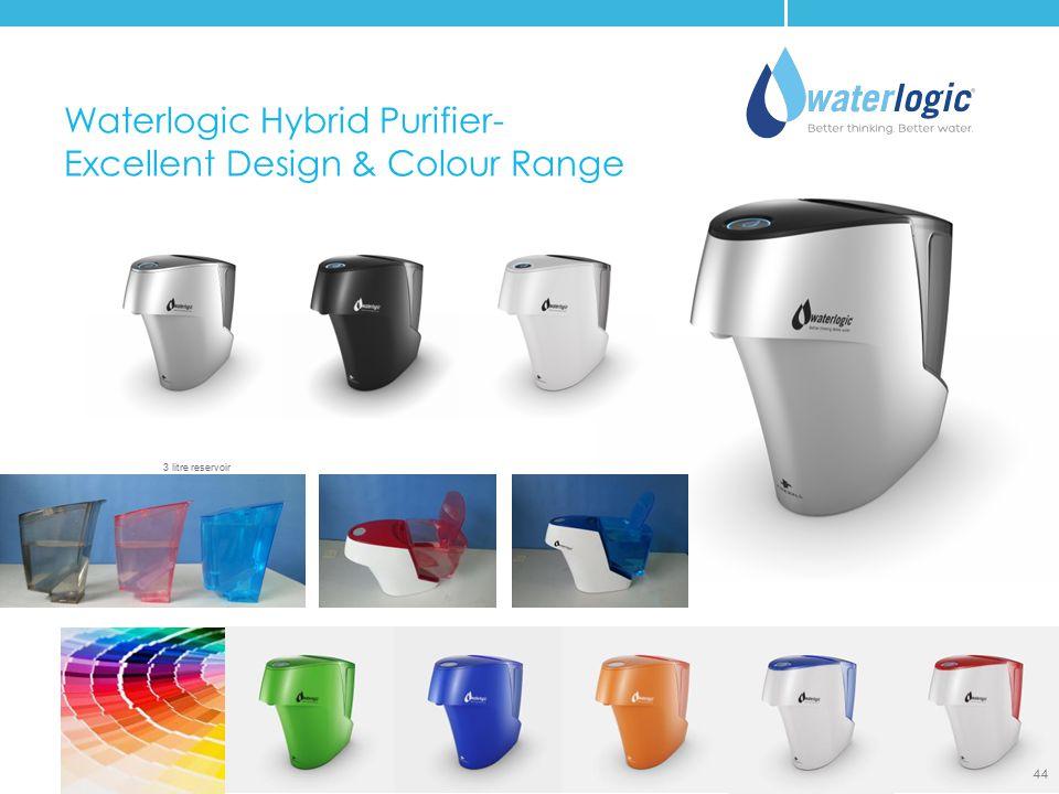 Waterlogic Hybrid Purifier- Excellent Design & Colour Range