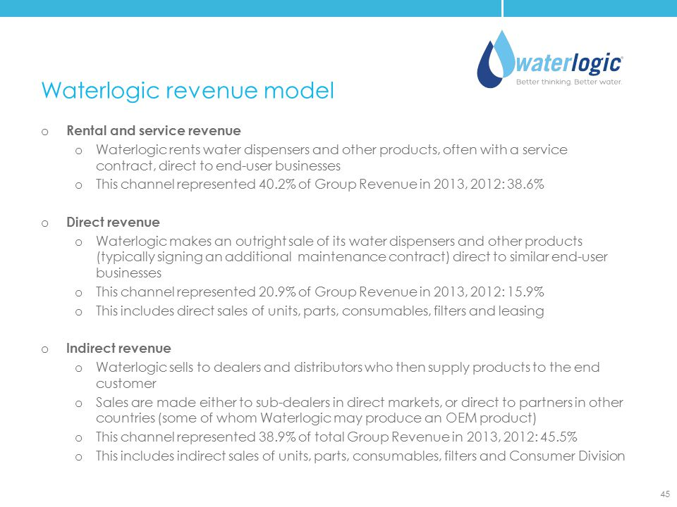 Waterlogic revenue model