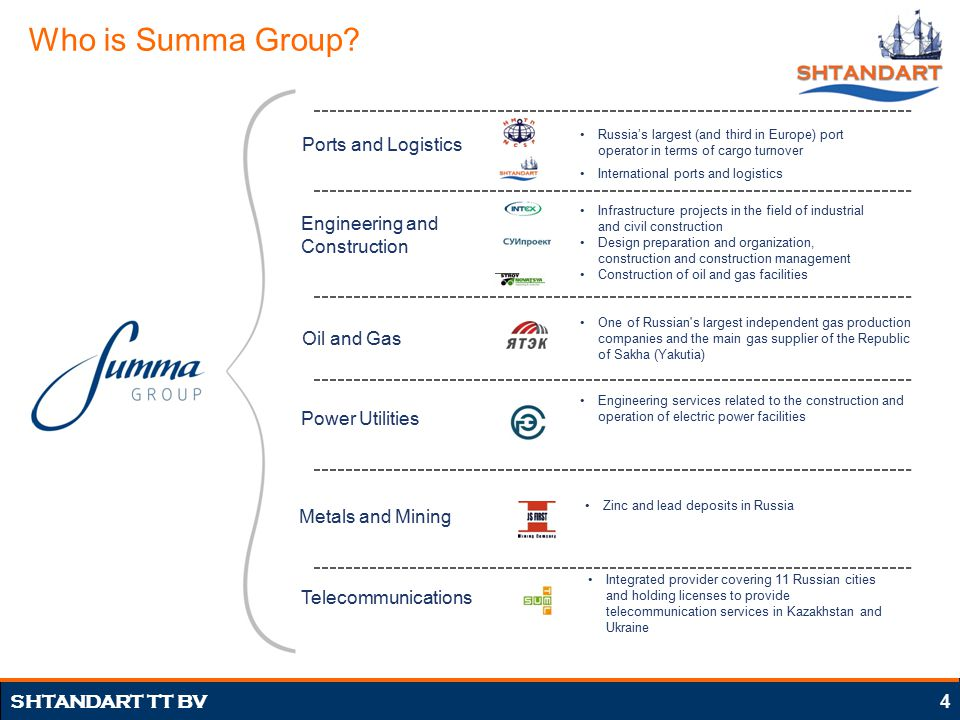 Who is Summa Group Ports and Logistics Engineering and Construction