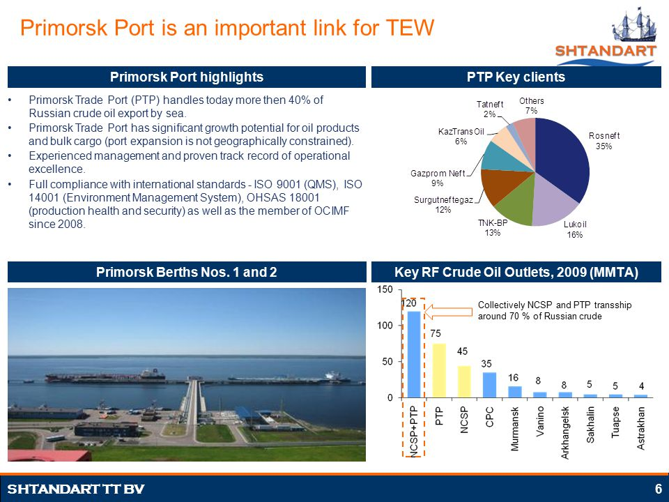 Primorsk Port is an important link for TEW