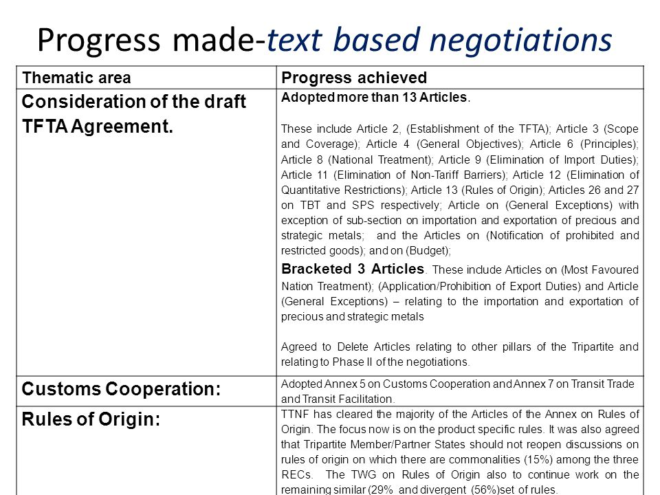 Progress made-text based negotiations