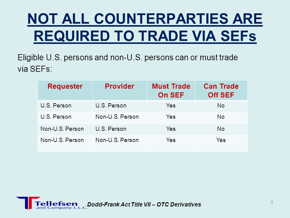 NOT ALL COUNTERPARTIES ARE REQUIRED TO TRADE VIA SEFs