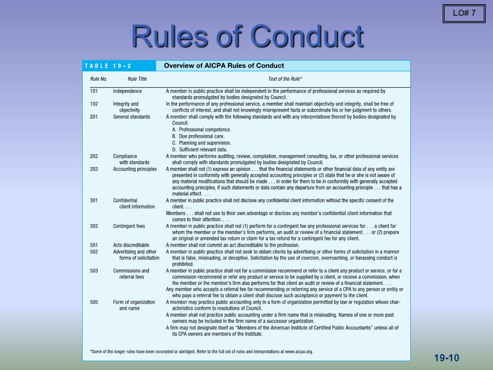 Rules of Conduct LO# 7 19-10
